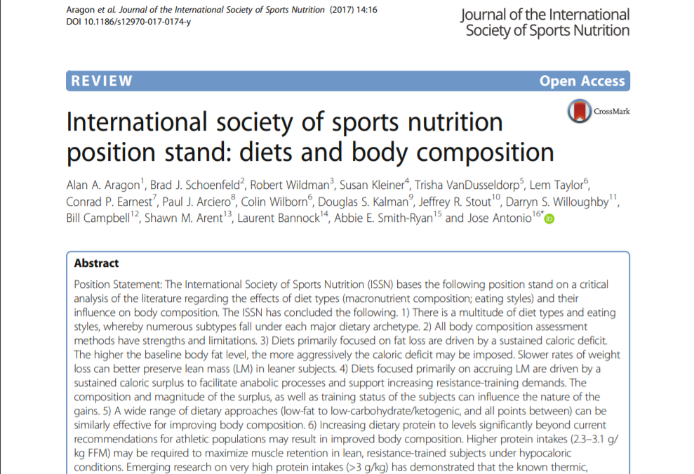 International society of sports nutrition position stand: diets and body composition